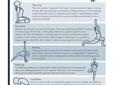 Yoga shelter manual
