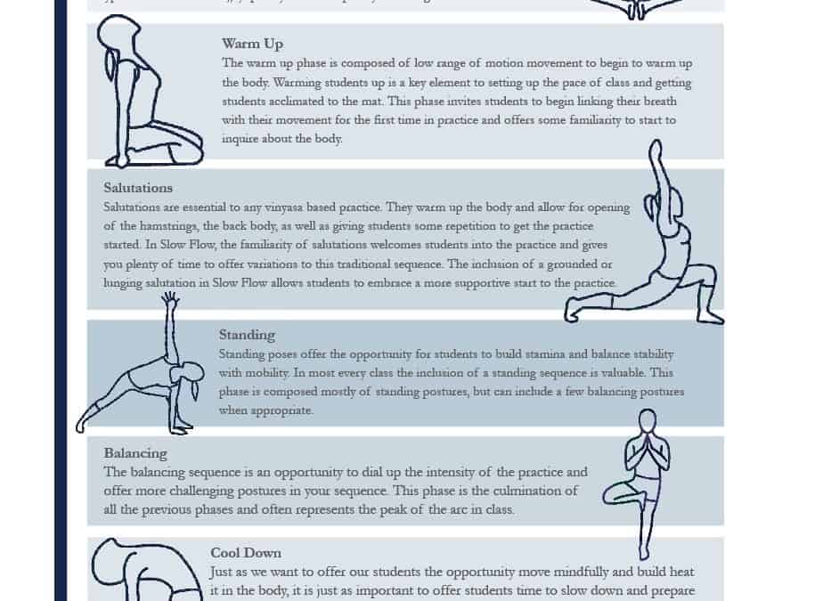 Training Manual Design