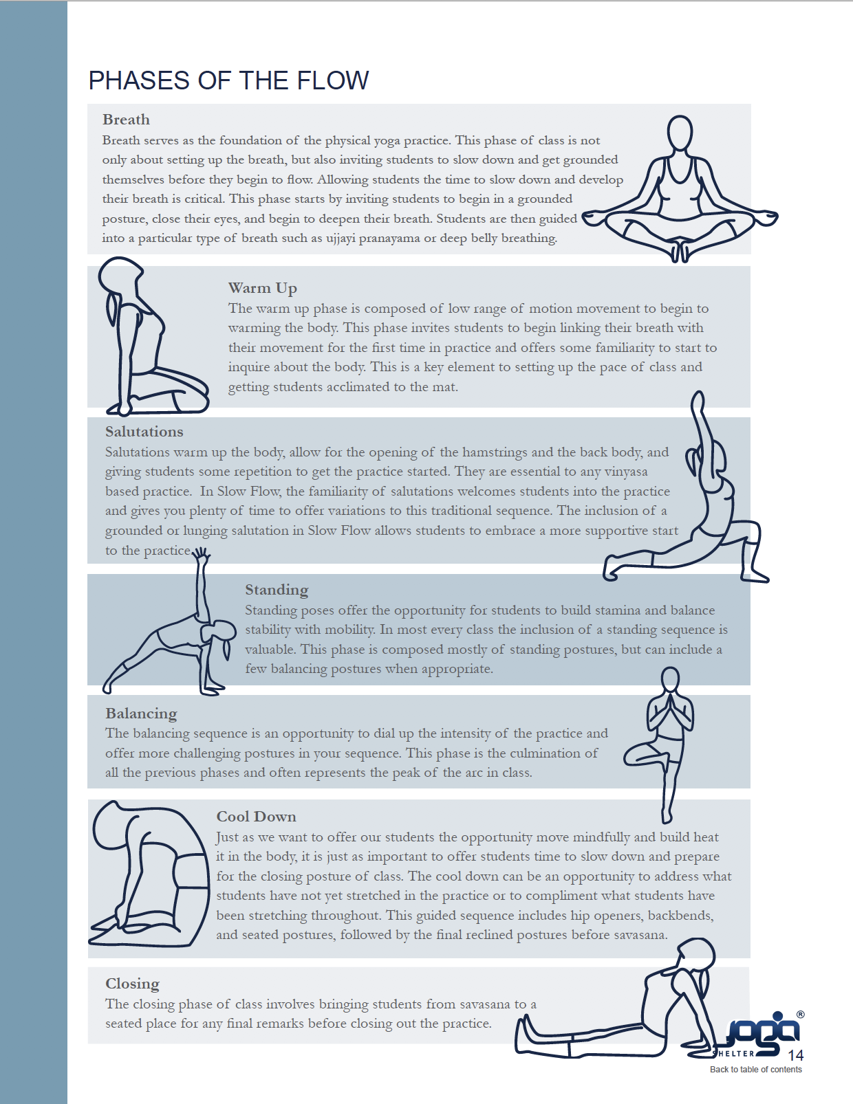 Yoga instruction sheet with yoga figures in poses